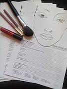 FACE-CHART(Фейс-чарт) от MAKE UP FOR LIFE (для макияжа)