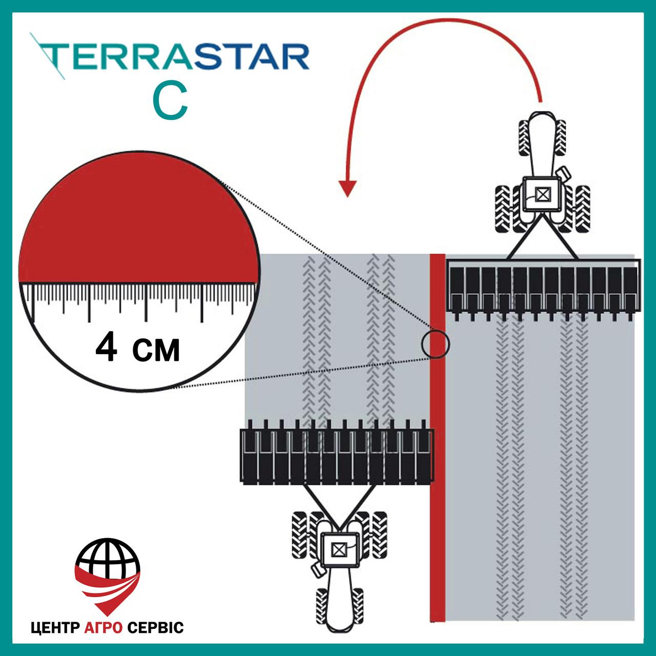 Спутниковая коррекция TerraStar-C NovAtel (4 см)