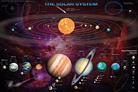 "Постер / Плакат ""Солнечная Система / Solar System (& T.N.O's)"""