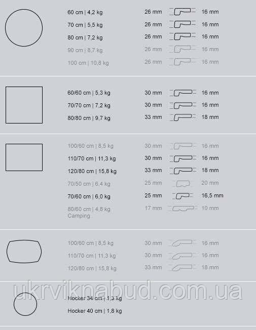 размеры и формы столешниц верзалит дсп