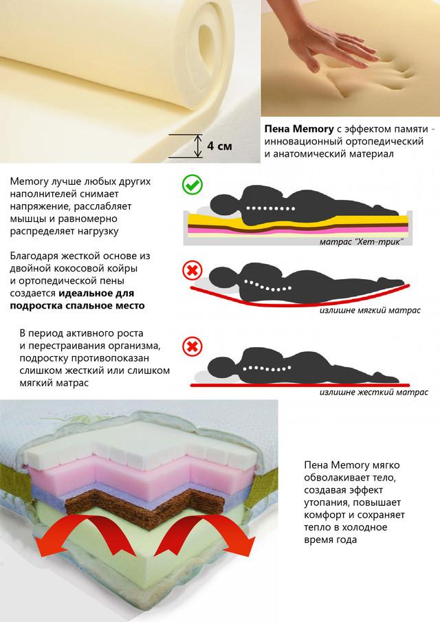 Пена Memory с эффектом памяти, обеспечивает матрас Хет-трик оптимальными анатомичекскими свойствами.