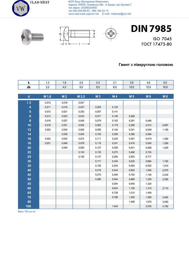 Винт DIN 7985 (ГОСТ 17473-80). Вес, размеры. Табличные данные