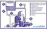 Хлоратор | Преобразователь соли в хлор AutoChlor SMC20, 22 гр/час, фото 4
