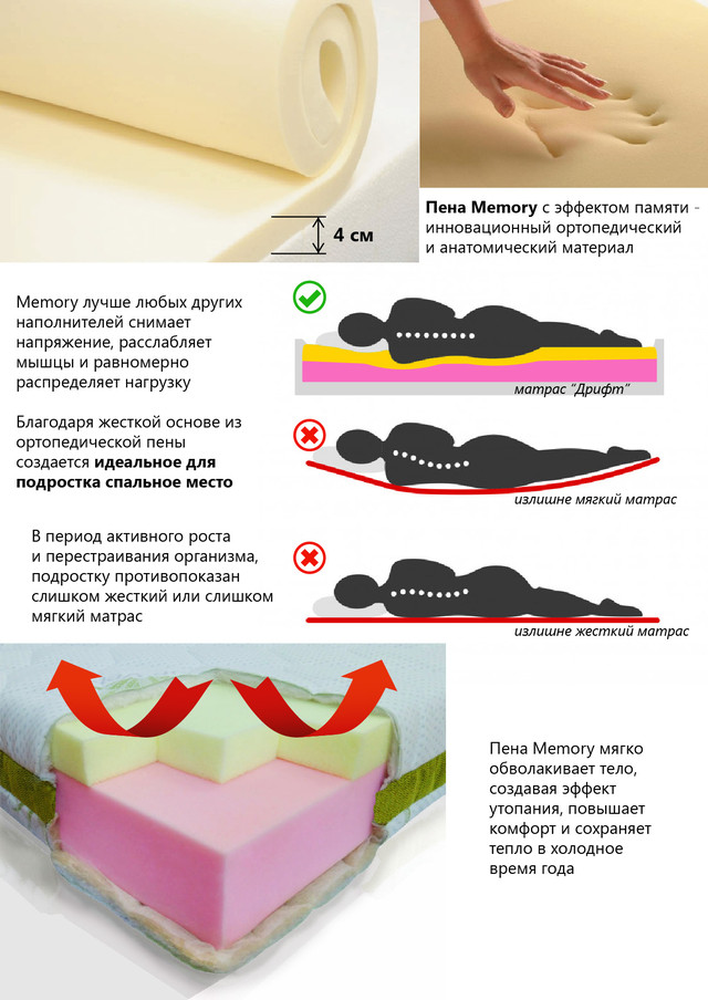 Пена Memory, матрас Дрифт, серия Sport, производитель Dz-mattress