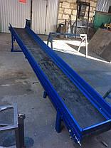 Конвейеры, транспортеры ленточные, фото 2