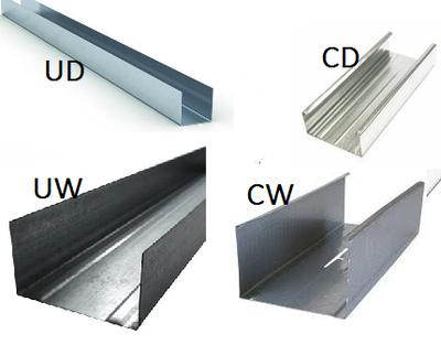 Профили для гипсокартона CD UD CW UW
