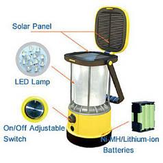 AXIOMA energy Кемпинг-светильник на солнечных батареях SCL-601, AXIOMA energy