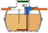 Система очистки стоков One2clean (автономная канализация) GRAF (Германия), на 5 чел., фото 2