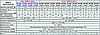 Перетворювач частоти на 0.4 кВт HYUNDAI - N700E-004SF - Вхідна напруга: 1-ф 220V, фото 5