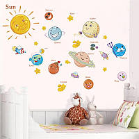 Наклейка Солнечная система на стену
