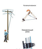 Приспособление для обрезки проводов ВЛ 0,4 кВ с земли ПРЛ-0,4-1