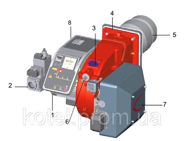Конструкция модуляционных газовых горелок Unigas R 75 A MD ES