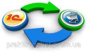 Акция оформи подписку на ИТС уровня ПРОФ на пол года или год и получи загрузку из клиентбанка в подарок.