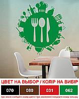 Кухонная наклейка Вокруг кухни (пленка виниловая, декор кухни,