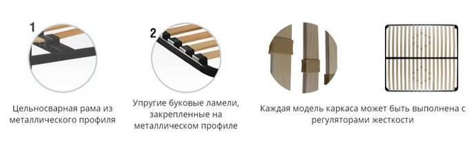 Каркас вкладной Стандарт , фото 2