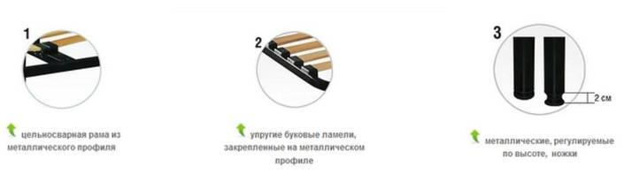 Каркас вкладной Стандарт Плюс усиленный с центральными ножками , фото 2
