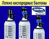 Домашняя Кислородная Станция - Invacare Homefill Oxygen Compressor - Individual (INVIOH200PC9) с пробегом, фото 2