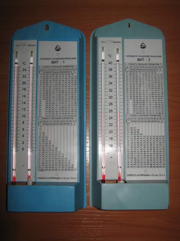 Гигрометр ВИТ-2 (температура, влажность воздуха)