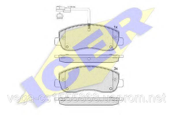 Тормозные колодки Icer 141999 на Opel Movano / Опель Мовано