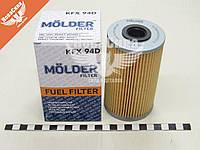 Фильтр топливный (Molder) Opel Vivaro с01г.в. 1.9DI, 1.9DTI, 2.0CDTI, 2.5CDTI