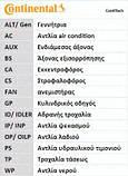 Ремень ГРМ Contitech CT1078 на Opel Astra / Опель Астра, фото 8