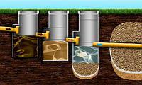 Дренажні поля для відводу грунтових та технічних вод з септика, вигрібних ям