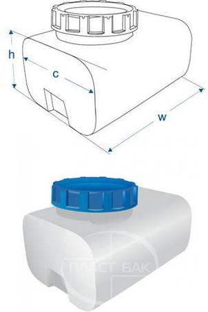 Емкость квадратная ,объем 100 л. (2-слойная) Roto Europlast, фото 2