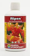 Ripen 0.25L GHE (своя фасовка)