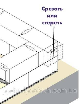 Kак «избавиться» от вертикальных гребней, оказавшихся в процессе кладки на внешних углах здания или внутри оконных и дверных проемов?