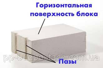Для чего предназначены пазы, расположенные на одном торце блоков AEROC?