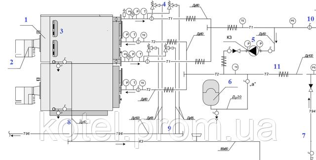Схема обвязки термоблока Колви 500 Д в котельной