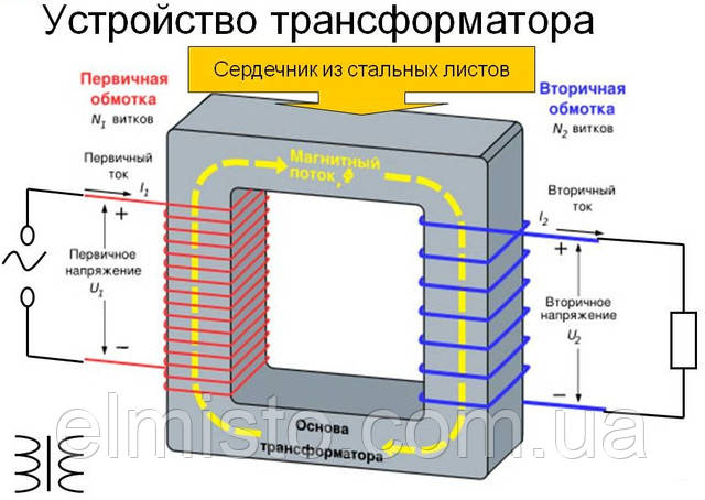 трансформатор устройство