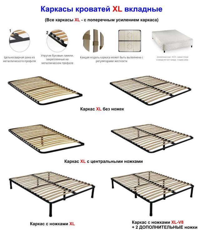 Каркас кровати вкладной XL с центральными ножками (Фото 2)