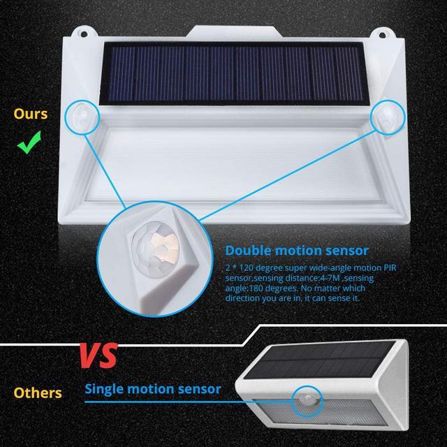 Светильники на солнечной батарее с датчиком движения