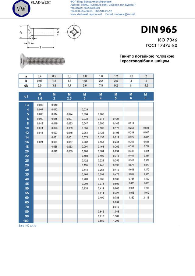 Винт с потайной головкой DIN 965 (ГОСТ 17475-80). Вес, размеры. Табличные данные