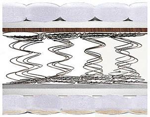 Матрас SLIM 4 / СЛИМ 4 140х190 (Матролюкс-ТМ), фото 2