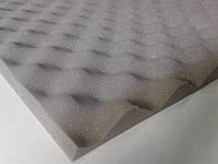 Шумоизоляционный материал SGM Виолон Волна 15