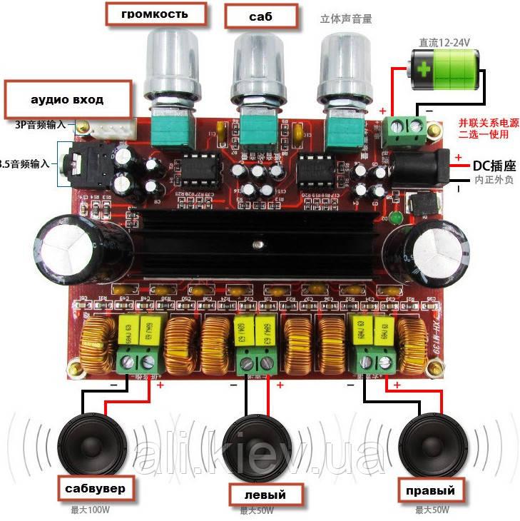 Усилитель D-клас, 2*50 1*100Вт TPA3116D2 DC 14-14V підсилювач звука аудіо стерео авто мото
