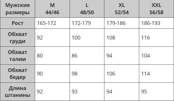 e70c5f629cfa Мужские Шорты. Реплика EMPORIO ARMANI (Размер M) Мужская одежда ...