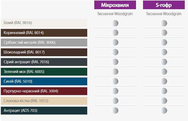 Стандартні, кольори - ворот ProTrend
