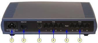 Шлюз AudioCodes MP-118 FXS- Б/У, фото 2