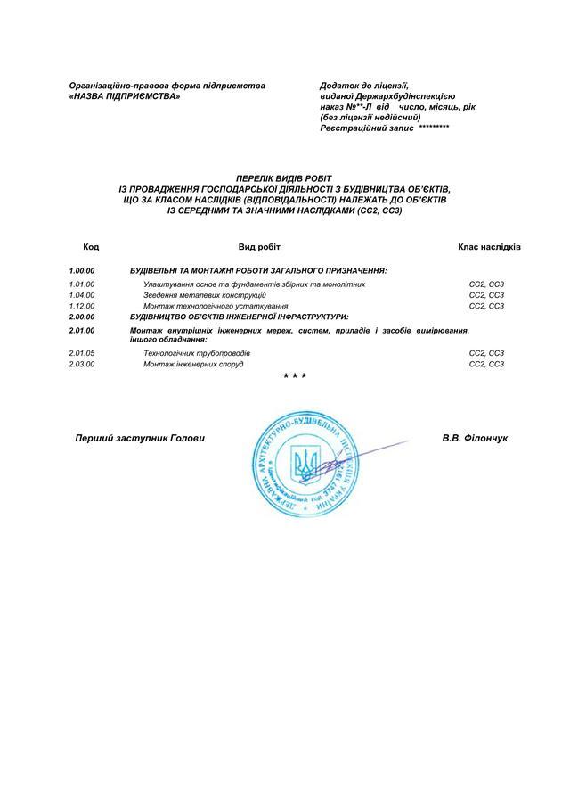 Лицензия на строительство Кривой Рог купить