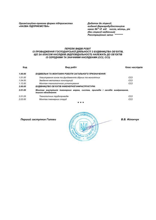 Лицензия на строительство Кропивницкий купить
