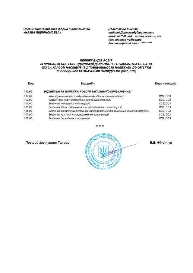 Лицензия на строительство Луцк купить