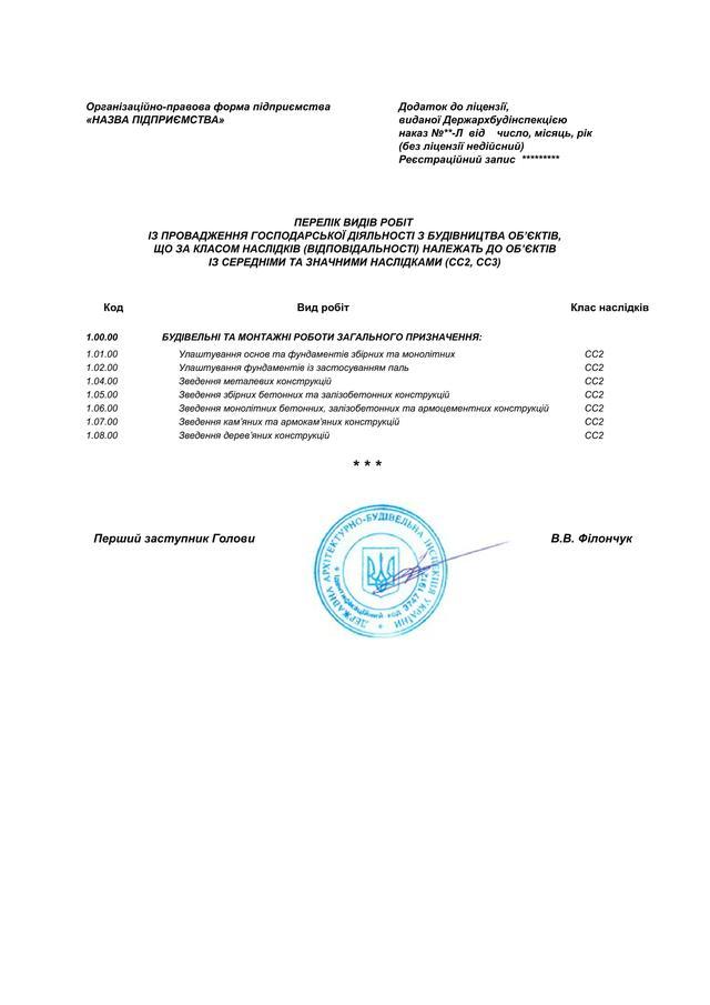Лицензия на строительство Львов купить