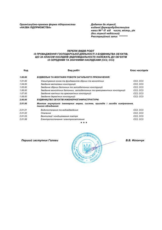Лицензия на строительство Мариуполь купить