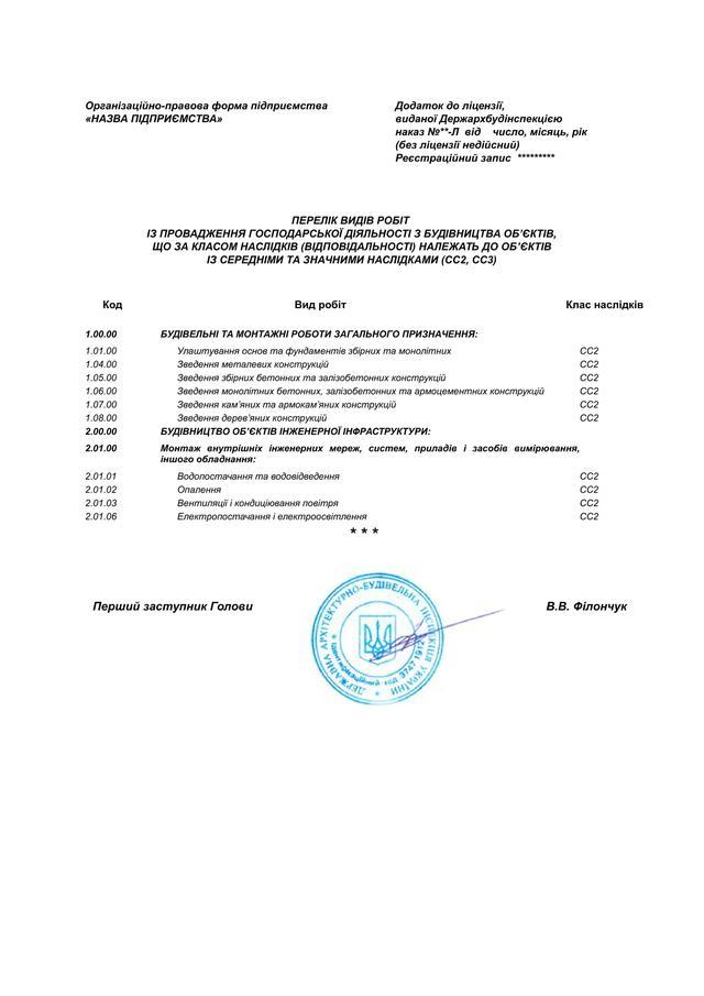Лицензия на строительство Николаев купить