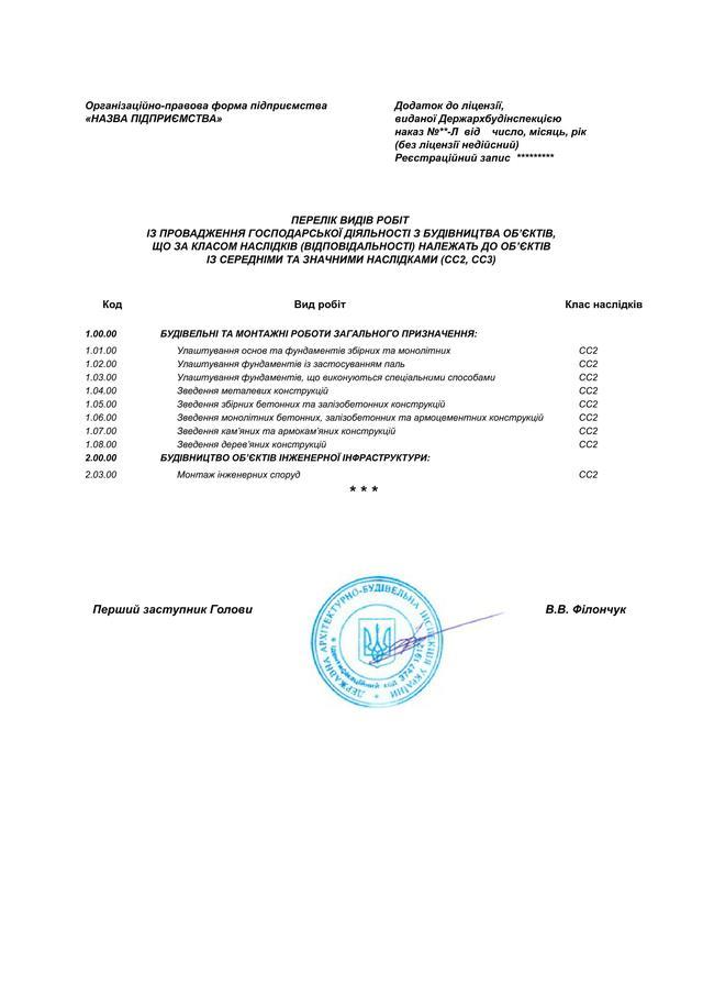 лицензия на строительство Каменское заказать
