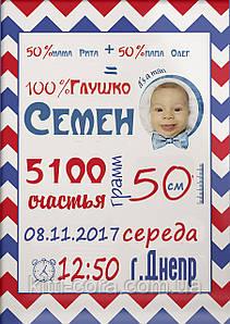 """Метрика постер """"Открытка"""" (укр/рус/en)"""