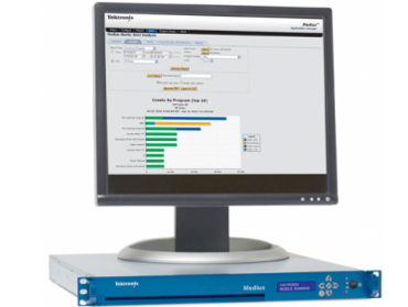 Управление качеством сервиса и качеством зрительского восприятия в сети Medius